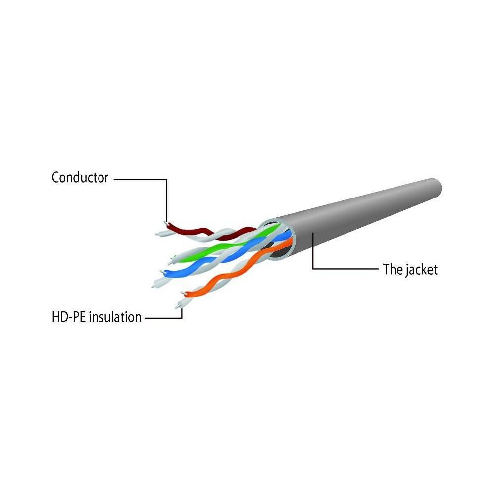 Intel CORE i7-6700K | 4.0 GHz | LGA 1151 [8M CACHE] BOX